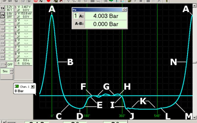 осцилограмма давления в цилиндре